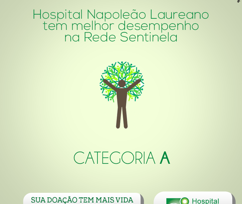 Hospital Laureano tem melhor desempenho na Rede Sentinela